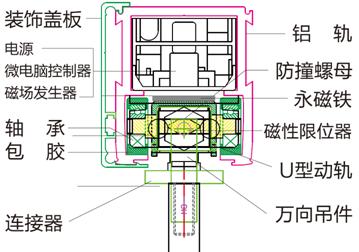 电路 电路图 电子 户型 户型图 平面图 原理图 359_252
